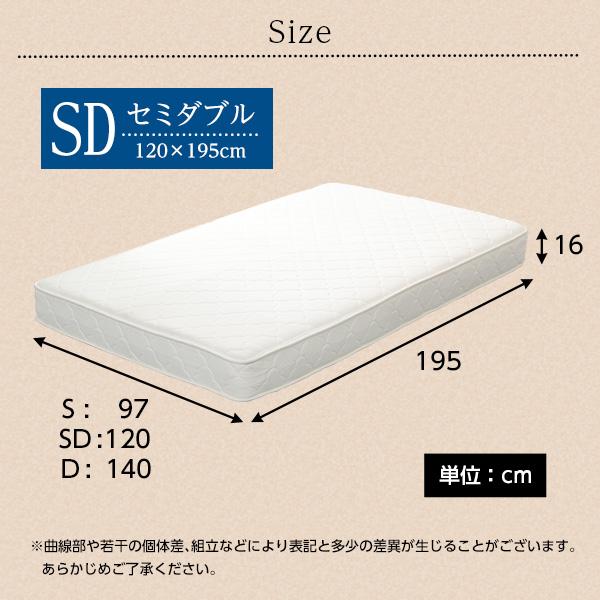 szo-FM-06-SD--IV---LF2