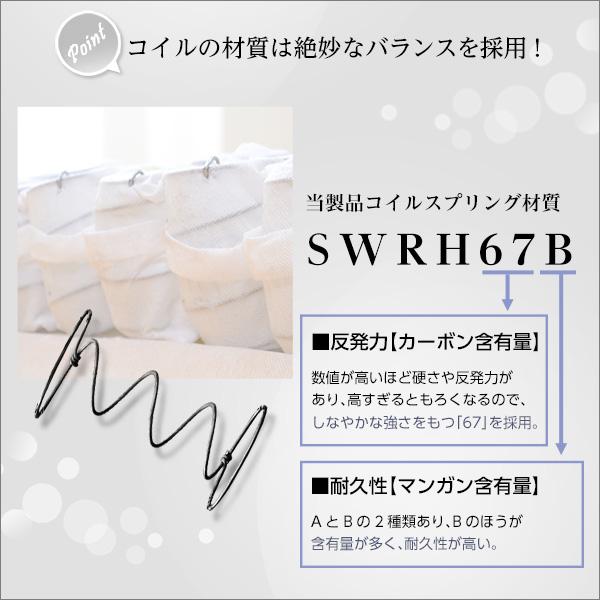 szo-HRM-01D--WH
